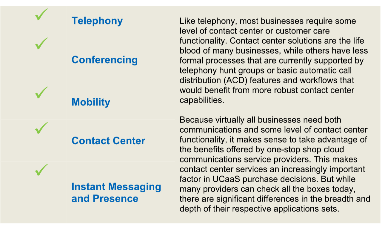 Frost & Sullivan UCaaS Contact Center Graphic