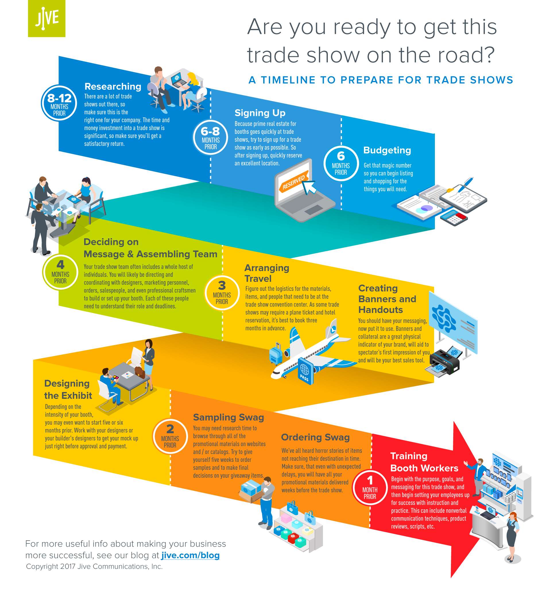 Are you ready to get this trade show on the road?